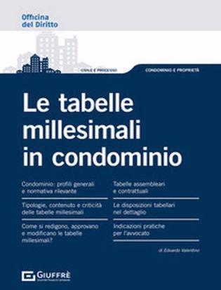 Immagine di Tabelle Millesimali in Condominio